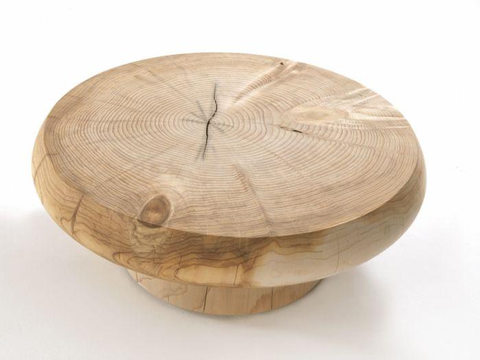 Kenobi-small table Riva 1920