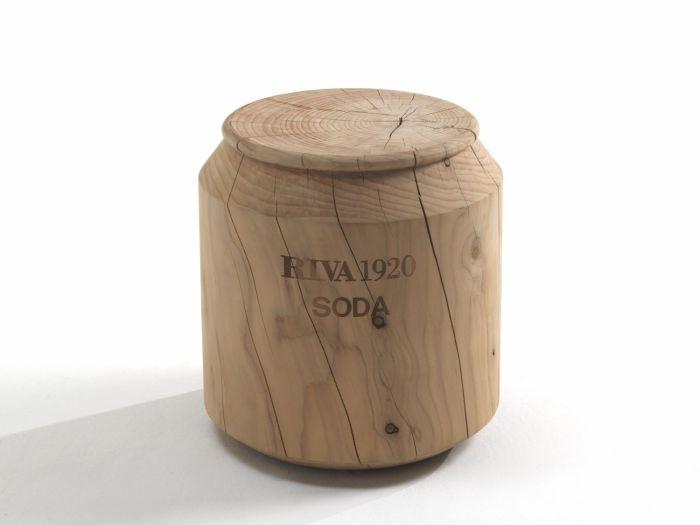 Cola Riva 1920