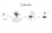 Colander Kristalia